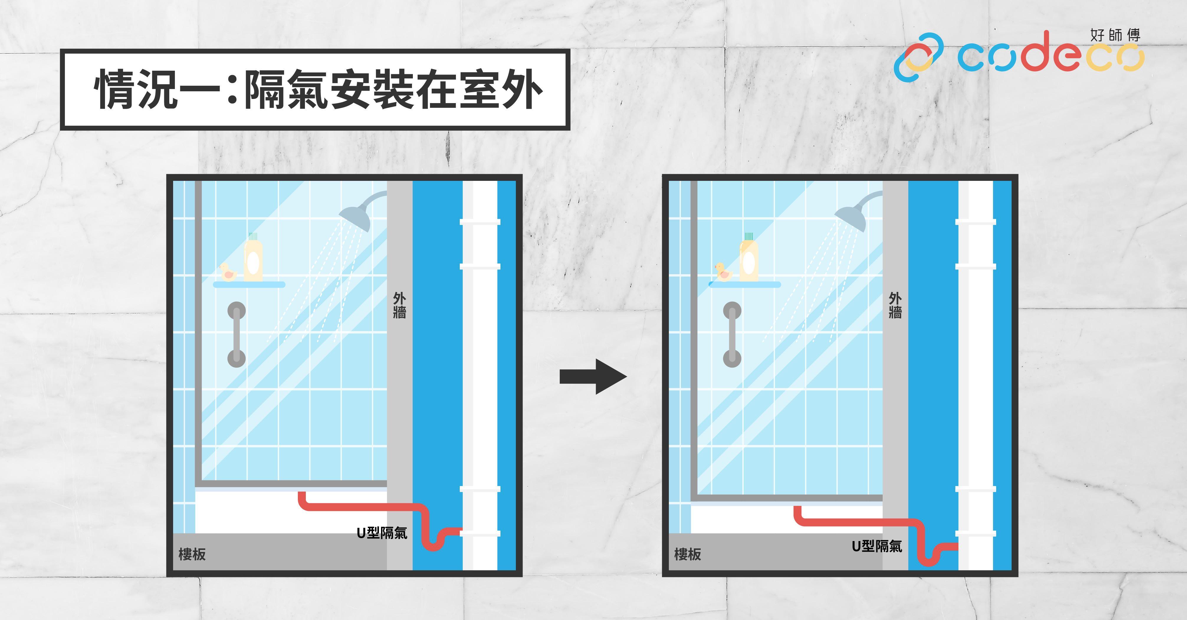 隔氣管安裝在室外