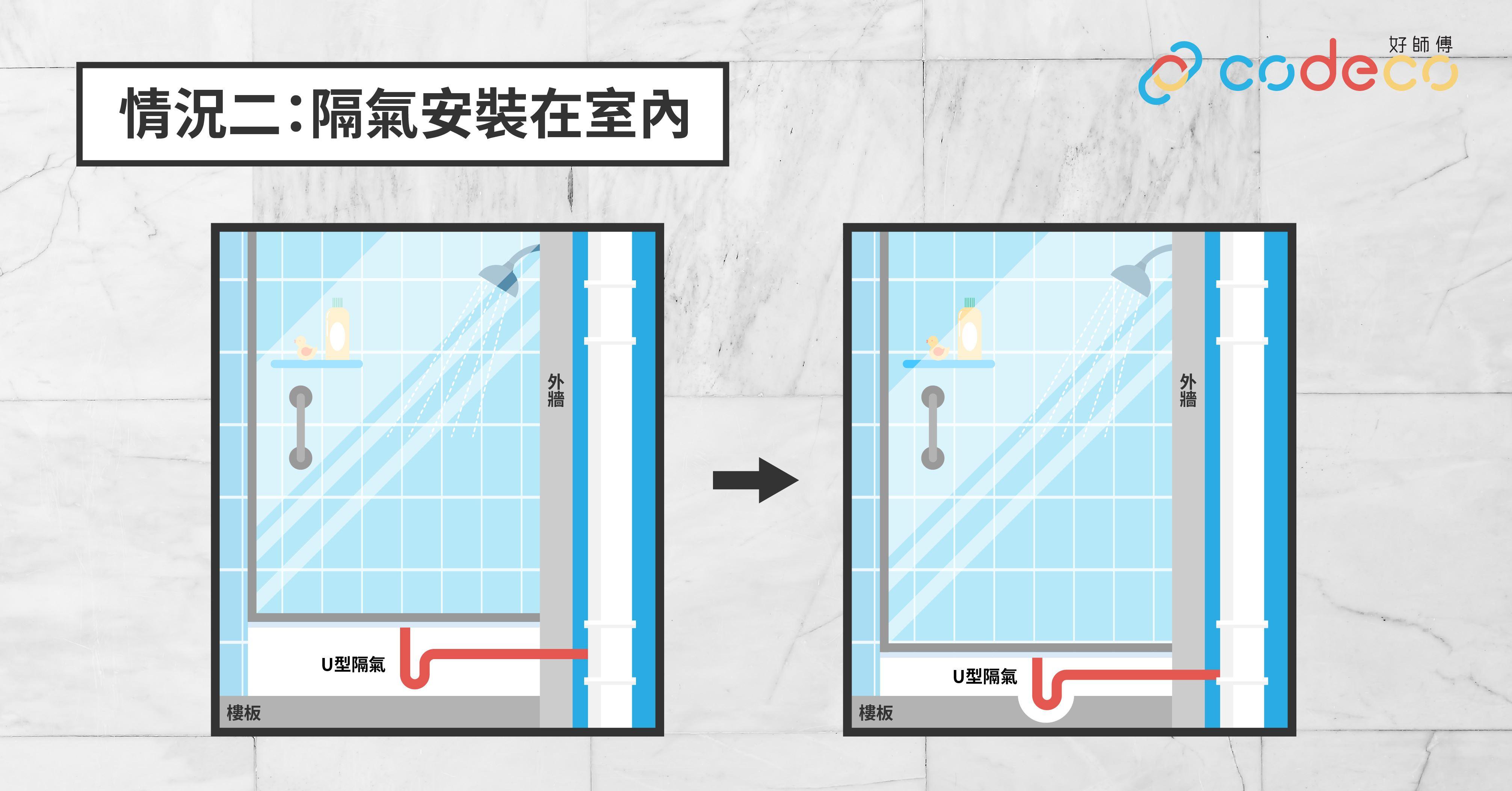 隔氣管安裝在室內