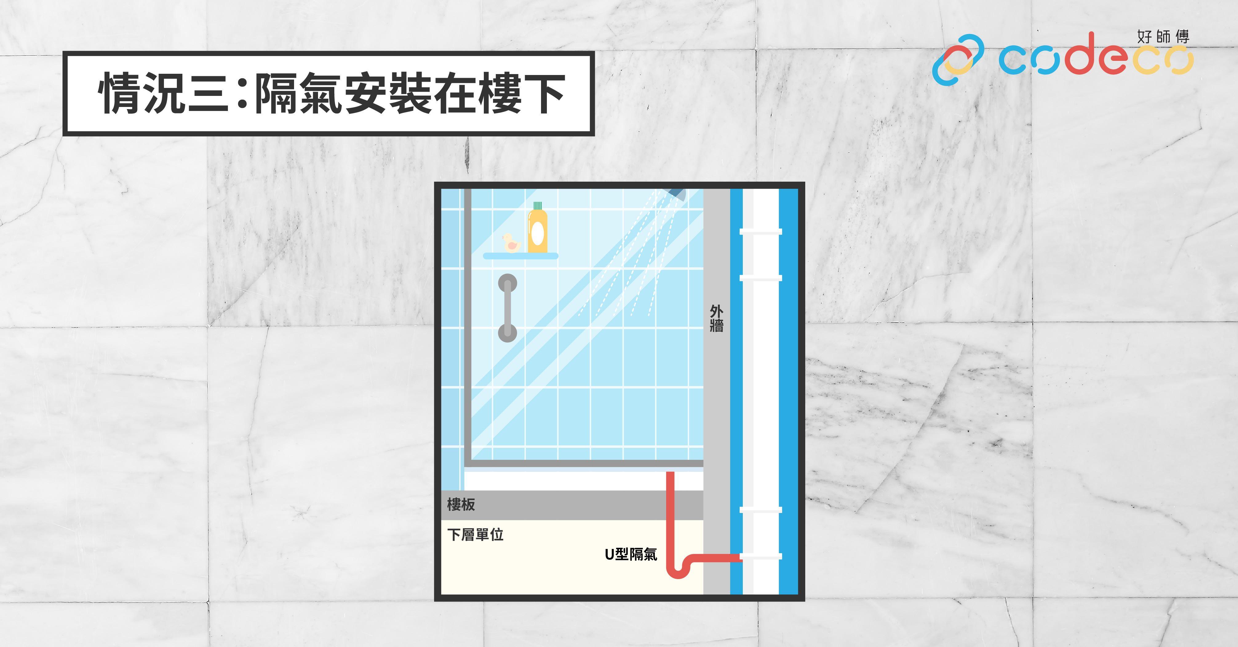 隔氣管安裝在樓下天花